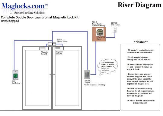 Mag Lock Install Diagram