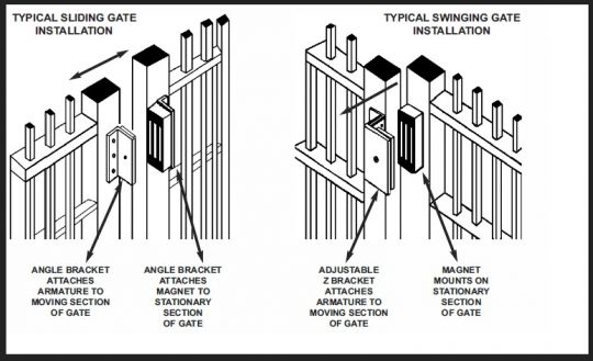 complete single outdoor maglock kit for inswing gates  maglocks