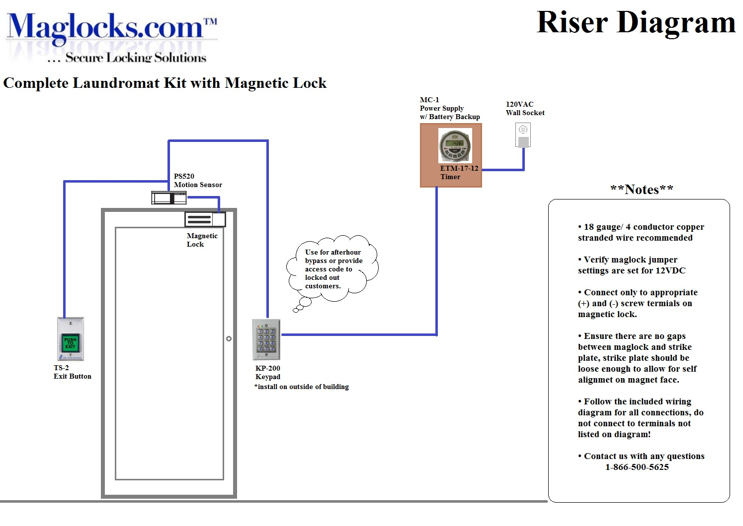 Admirable Also Ford Power Door Locks Wiring Diagram On Schlage Wiring Diagram Wiring Digital Resources Lavecompassionincorg