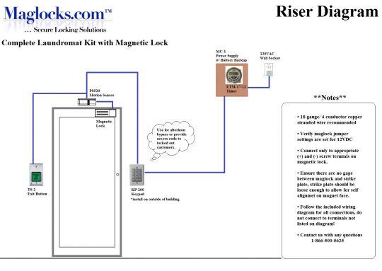Complete Single Dr Laundromat Magnetic Lock Kit, Keypad on keypad assembly, 7 pin trailer diagram, circuit diagram, 10 keypad diagram, encoder diagram, keypad encoder,