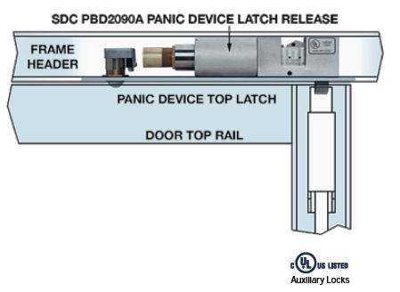 Sdc Pbd2090a Panic Exit Device Top Latch Release Maglocks