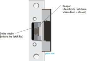 help centeran electric strike modifies the existing strike on your door frame, allowing your door to be unlocked via electronic means instead a physical key