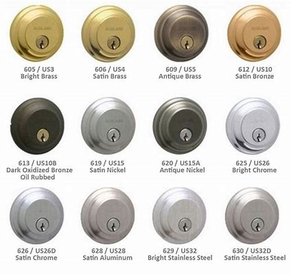 Architectural Hardware Finish Designations And Descriptions